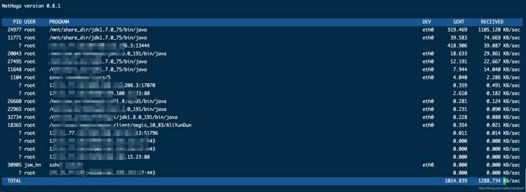 linux下使用nethogs按进程实时统计网络带宽利用率